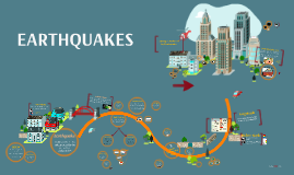 Unit 2: Earthquakes