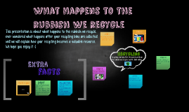 What happens to the rubbish we recycle