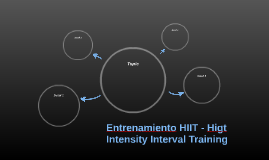 Entrenamiento HIIT - Higt Intensity Interval Training