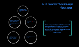 Copy of 6.01 Economic Relationships