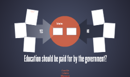 Education should be paid for by the government?