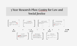 3 Year Research Plan: Centre for Law and Social Jsutice
