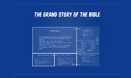 The Grand Story of the Bible
