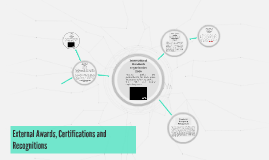 External Awards, Certifications and Recognitions