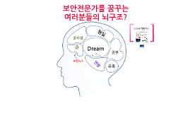 예비 보안인들의 뇌구조(한세대학교)