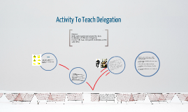 Copy of Activity To Teach Delegation
