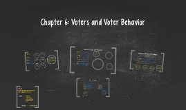 Copy of Chapter 6: Voters and Voter Behavior