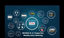 Weekly Sales Meeting, July 17, 2019