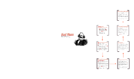 Marx - Teoria del Estado