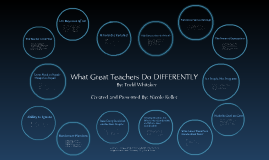 Copy of What Great Teachers Do DIFFERENTLY