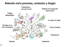 Relacion entre personas, contextos y drogas, un abordaje comunitario