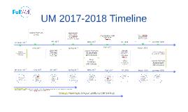 UM Timeline