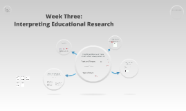Week Three:  Interpreting Educational Research