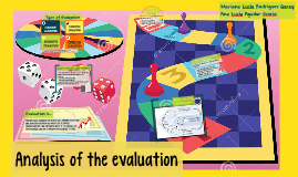 Copy of Analysis of the evaluation