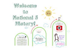 Introduction to National 5