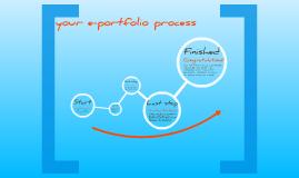 Your Eportfolio Process