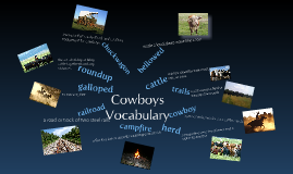 Copy of Vocabulary for Cowboys