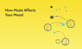 effects of music on mood