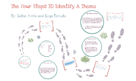 Copy of How to Identify a Theme in Four steps