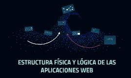 Copy of ESTRUCTURA FÍSICA Y LÓGICA DE LAS APLICACIONES WEB
