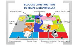 EL MODELO DE NEGOCIO - CANVAS