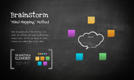 Copy of Mind Mapping Brainstorm Template