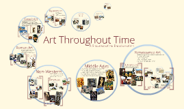 Art History at a Glance (Part 1)