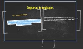 Diagramas de componentes y despliegues