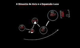 A Revolução de Avis e o Mercantilismo em Portugal