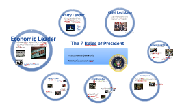 The Executive Branch and the 7 Roles of the President