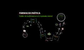 Copy of Farmacocinética