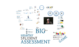 A Look at Student Assessment