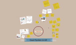 Court System in UK