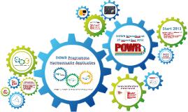 DOWR | Programma Harmonisatie Applicaties