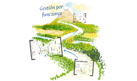 Copy of Gestión por funciones