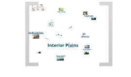 Copy of INTERIOR PLAINS - GEOGRAPHY