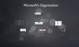 History of Microsoft's Structure