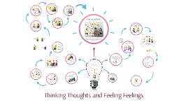 Copy of Copy of Thinking Thoughts and Feeling Feelings