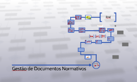 Copy of Gestão de Documentos Normativos