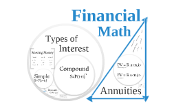 Financial Math