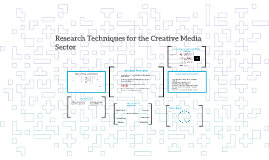 Copy of Research Techniques