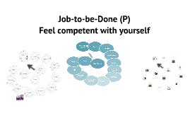 Personal - Customer Activity Chain - TIBO 2012