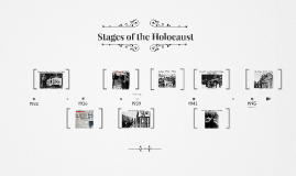 Copy of Stages of the Holocaust