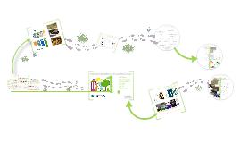 Ekolojiye Duyarlı Sürdürülebilir Tasarım