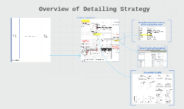 Overview of Detailing Strategy