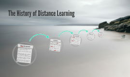 The History of Distance Learning