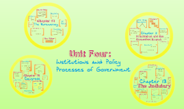 Unit Two Political Opinions Beliefs And Behaviors By