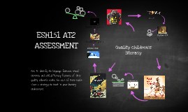 Copy of ESH151 AT 2 Assessment