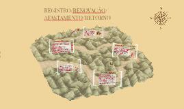 REGISTRO/RENOVAÇÃO/AFASTAMENTO/RETORNO