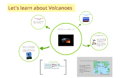 Copy of Let's learn about Volcanoes